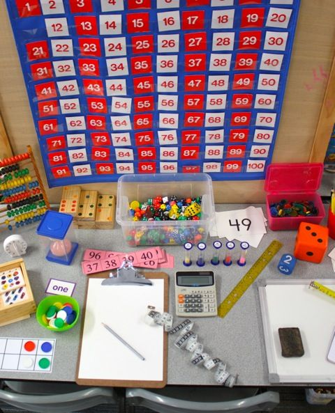 Numeracy Resource Table
