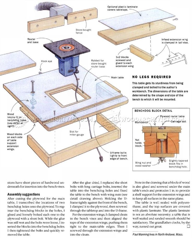 1000 ideas about router table plans on pinterest router for Diy dremel router table