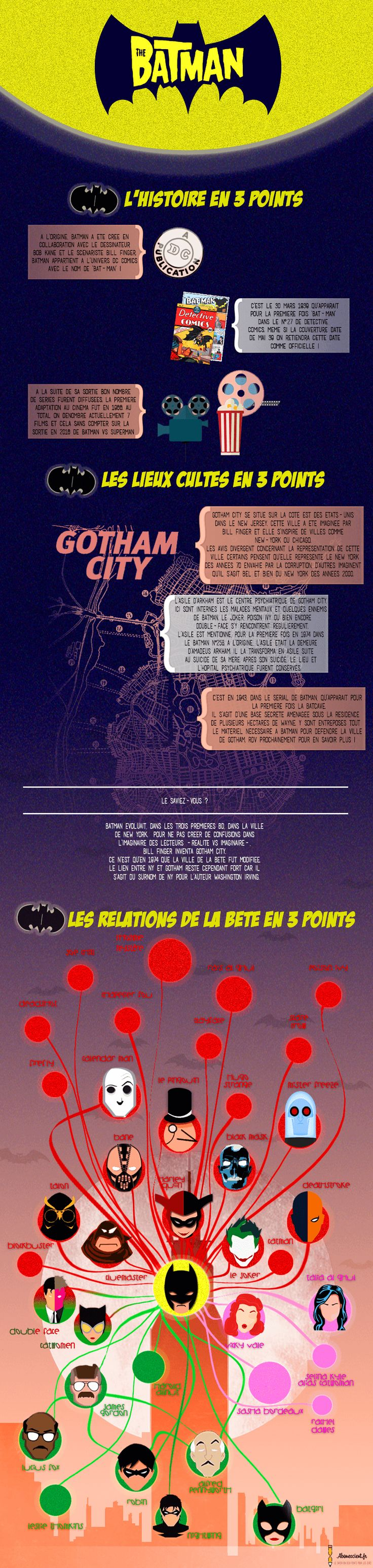 Les 75 ans de #Batman en #infographie | A Bon Escient