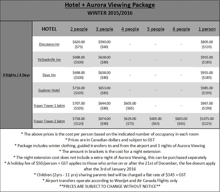 Hotel & Tour Packages | Aurora Village
