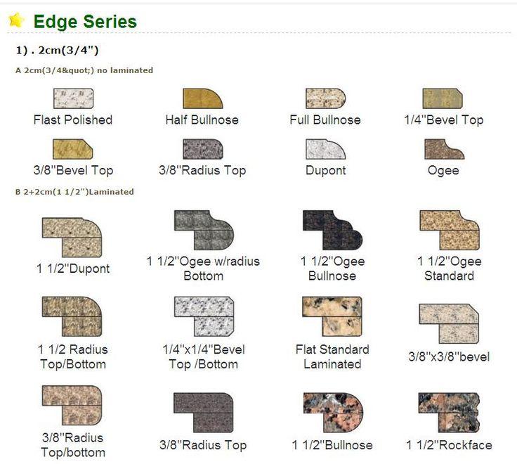 Granite Countertop Edge Detail