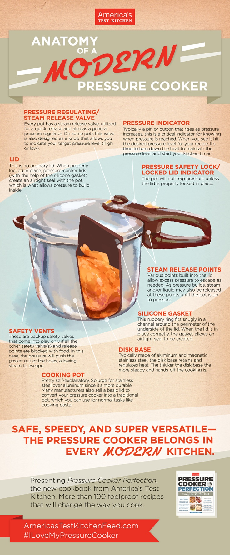 Pressure Cooker  Designed for a Modern Kitchen [INFOGRAPHIC]  Grew up with Mom using one of these...(different handle)...then I used one for years after I got married.  Quit for 20 years...have a new one now and use it all the time...rb
