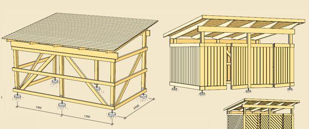 Bygg ett cykelförråd - byggbeskrivning