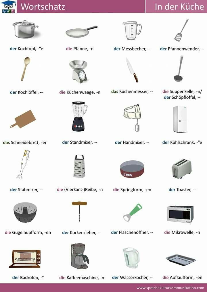German language learning image by Abhishek Mishra on