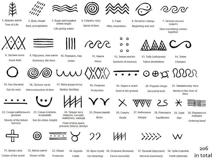 Trypillian Symbols/Script | details | Pinterest | Romania, Ukraine and ...