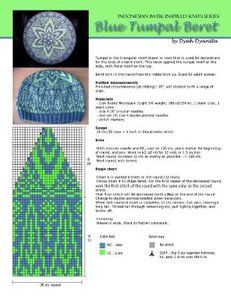 Tumpal Beret pattern. I love Indonesia