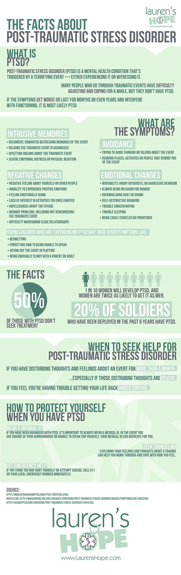 an introduction to post traumatic stress disorder ptsd Post traumatic stress disorder (ptsd) introduction in our everyday lives, any of us can have an experience that is overwhelming, frightening, and.