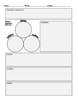 This AP Language and Composition worksheet can be used with any text students are analyzing.  It guides them through analyzing the various rhetorical features of a text (context, exigence, rhetorical situation, appeals (including space for a pie-chart breakdown of the text's pathos, logos, and ethos), tone, organization, significant diction and syntax, organization, and fallacies if applicable), all in a neat, organized structure.