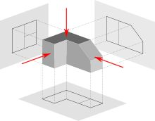 Las tres proyecciones ortogonales principales: frontal, superior y lateral (alzado, planta y perfil).