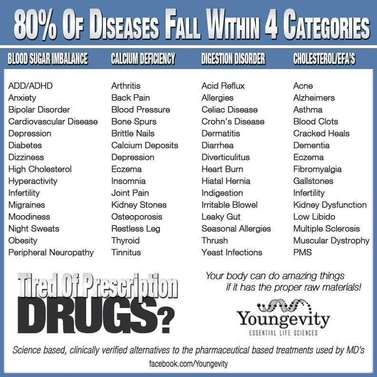 80% of Diseases Fall within these Categories.. Join us in the crusade to take back your health and your Freedom! R U next? Message Me or Visit: http://mmedeiros.my90forlife.com/ Call Me at 1(774)322-1690 For more information!