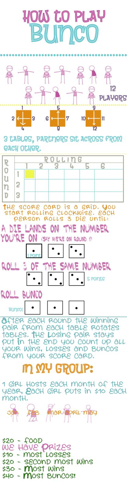 How to play bunco infographic, free score sheet download.