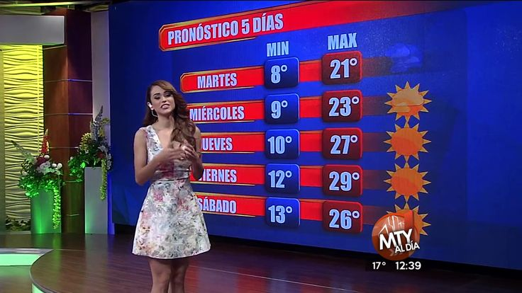 The weather forecast with Yanet Garcia - 2.08.16 ~ Ardan News