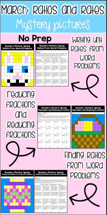 1000+ ideas about Finding Equivalent Fractions on Pinterest | Math ...