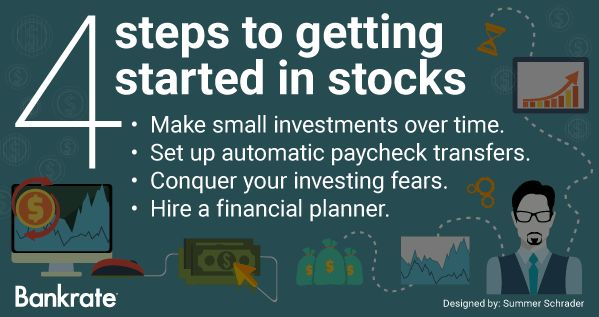 how to learn about stock market and investing