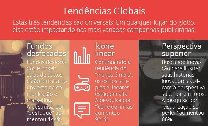 Infográfico sobre tendências de Design. Venha imprimir Flyers com a Loja Gráfica Eskenazi, a Gráfica Online que mais cresce no Brasil!