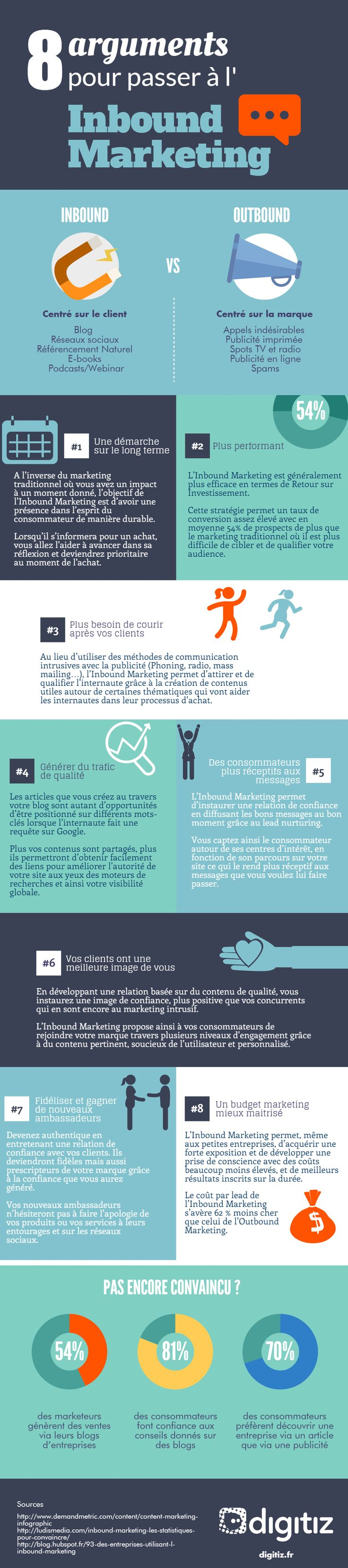 [Infographie] 8 arguments pour vous convaincre de passer à l'Inbound Marketing Infographie Inbound Marketing