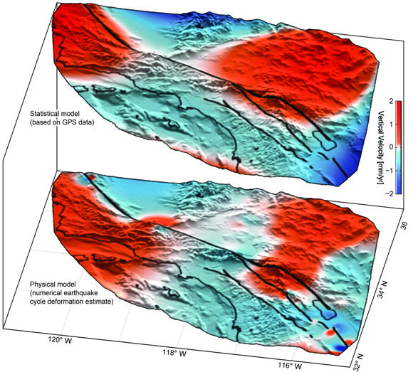The Rise and Fall of the San Andreas Fault Captured by a Dense Geodetic Network #UNAVCO #GPS #geodesy About this image: Vertical velocities predicted by model selection (statistical model; top) using GPS data and the best-fitting physical deformation model (bottom) simulating the vertical crustal response of earthquake cycle loading at depth throughout the past 300 or more years. Figure courtesy of Samuel Howell.