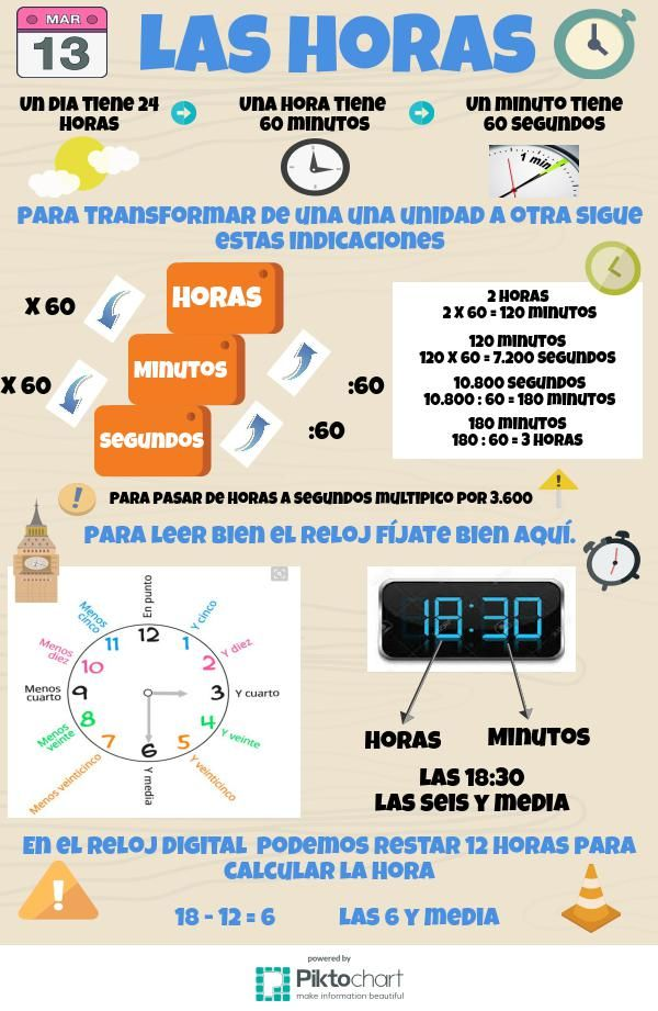 El tiempo y el reloj | @Piktochart Infographic