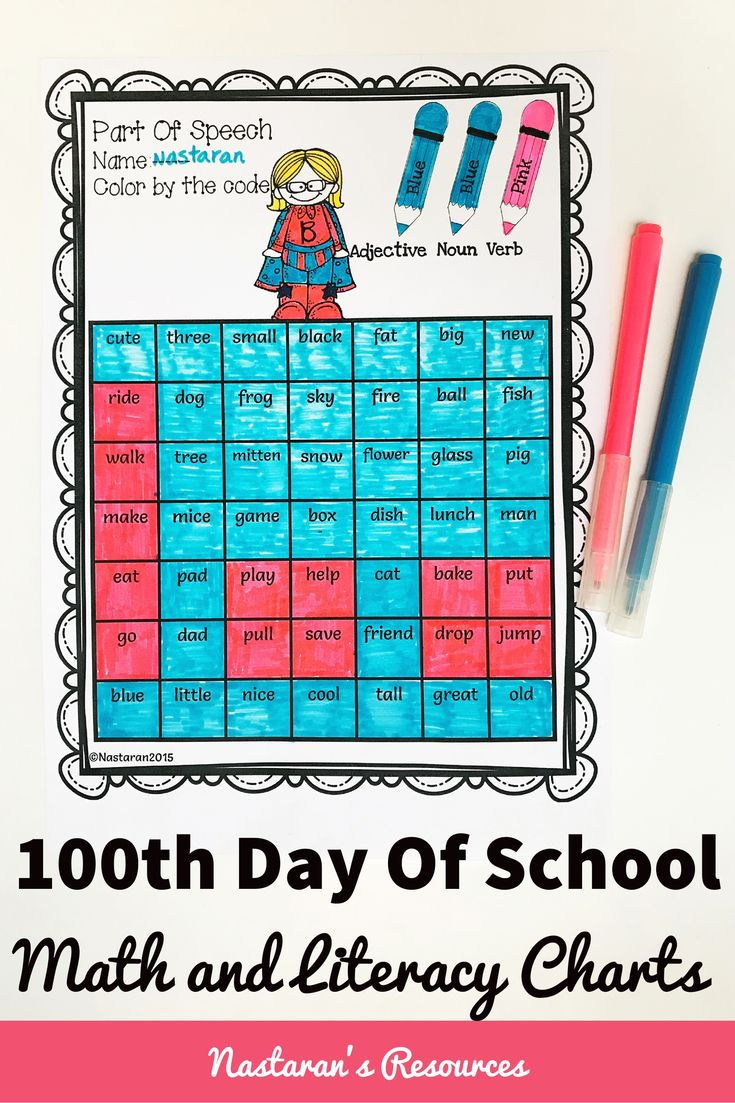 59 best math center images on Pinterest | Math activities, Primary ...