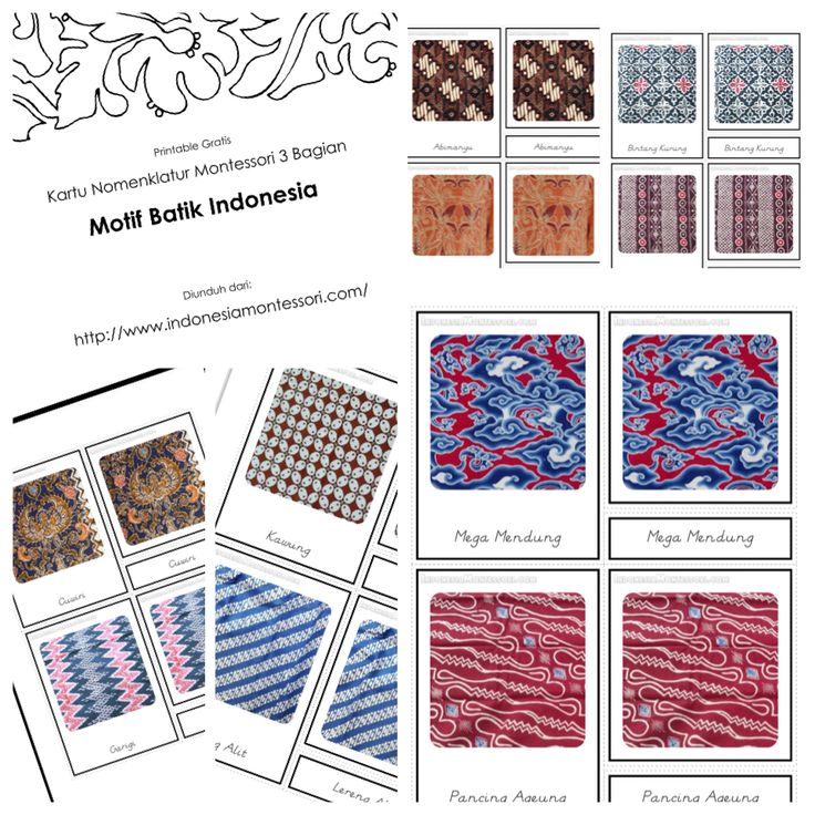 Introduction to Batik Indonesia