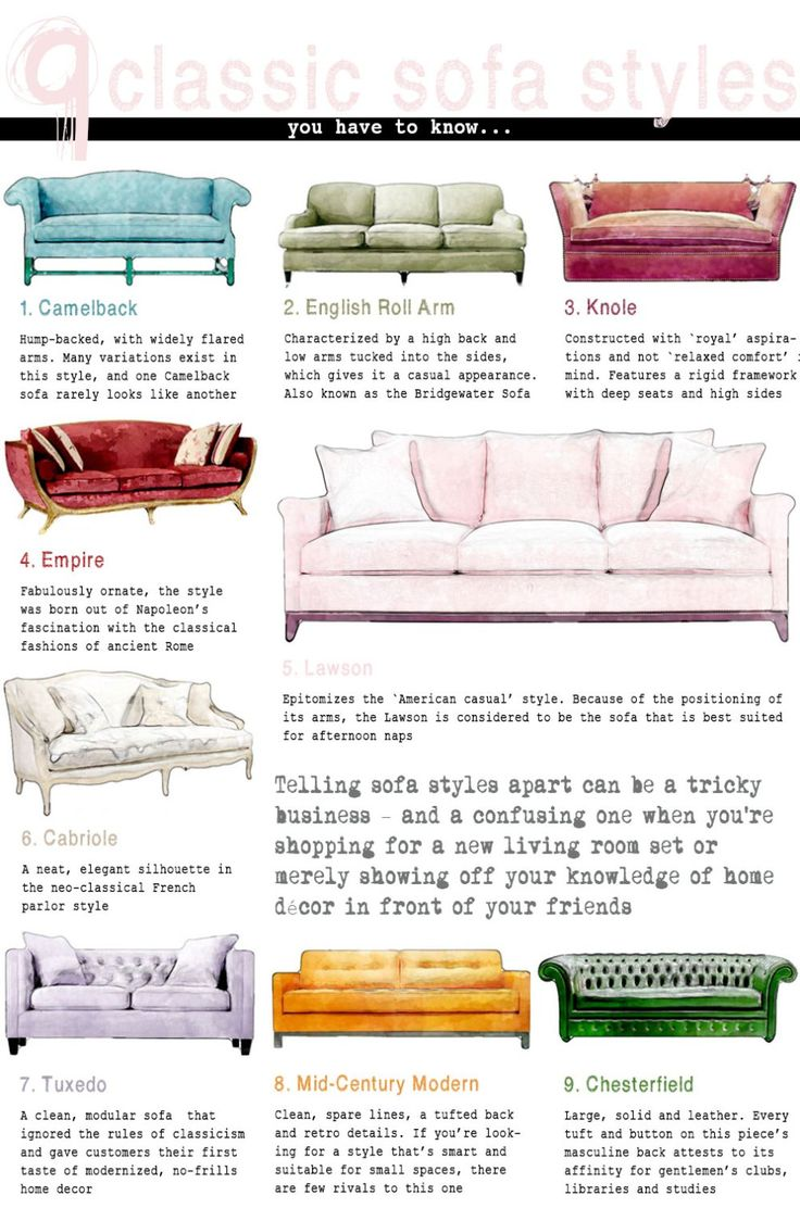 Checklist of classic styles in sofa sets