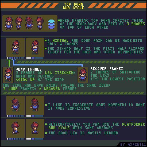 Pixel Art Character Design Tutorial : Best game art tutorial images on pinterest