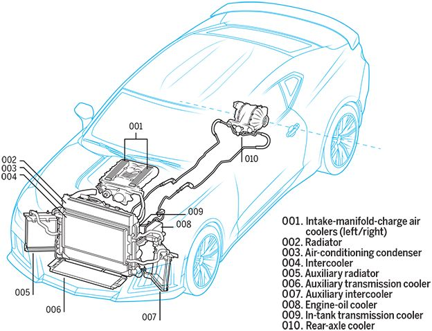 2017 Chevrolet Camaro ZL1 supercharger and cooling details