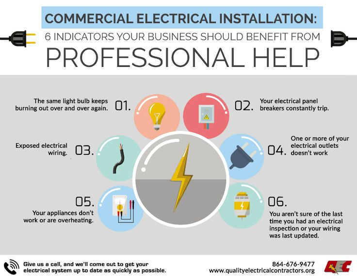 quality electrical contractors (qec_power4u) on pinterest home electrical circuit diagrams professional commercial electrical wiring diagram #46