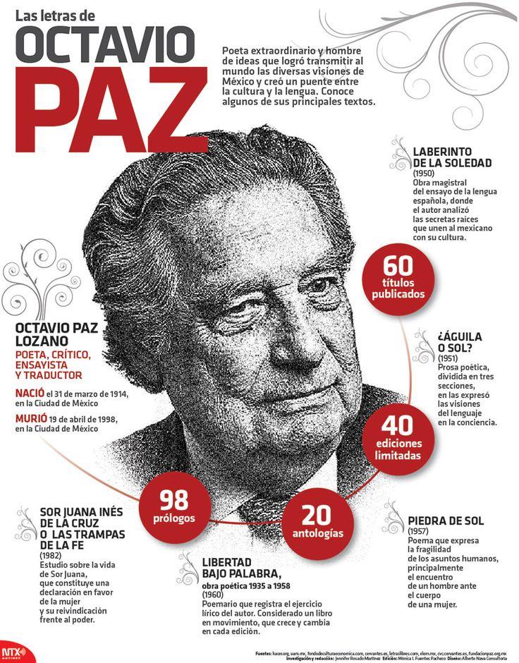 El 31 de marzo de 1914 nació en la Ciudad de México el poeta, crítico y ensayista, #OctavioPaz  Con nuestra #Infografia te presentamos algunos de sus principales textos.