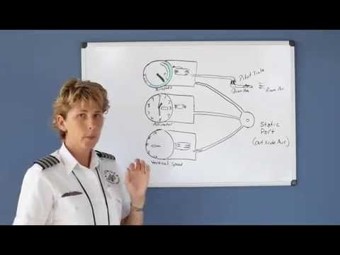 Pitot Static Instruments -Airspeed Indicator - Private Pilot - Lesson 6a - WEEK 2