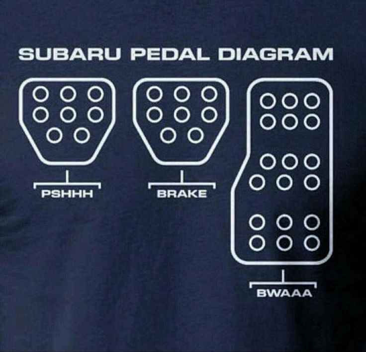 #Subaru #Pedal_Diagram