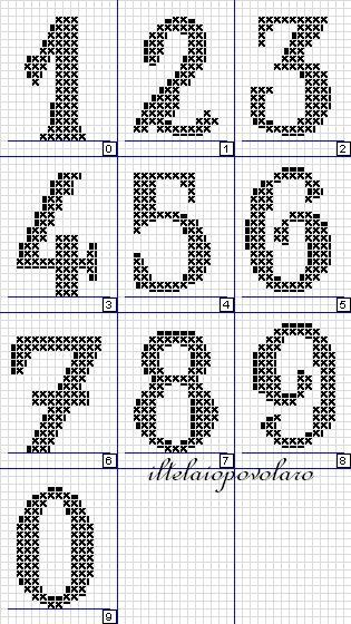Cross stitch pattern for numerals