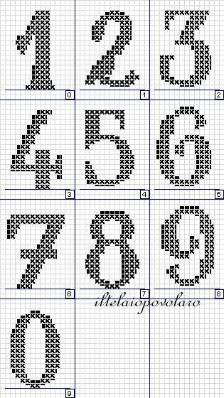 numeri-da-17-punti.jpg Number cross stitch pattern