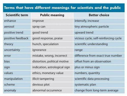 Science writer career