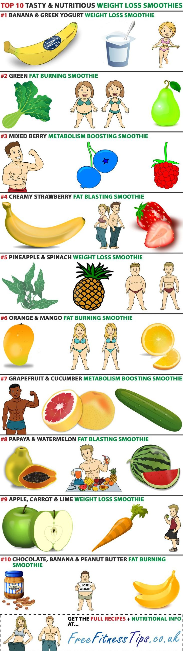 Top 10 Tasty  Nutritious Weight Loss Smoothies Infographic Read more in: http://natureandhealth.net/