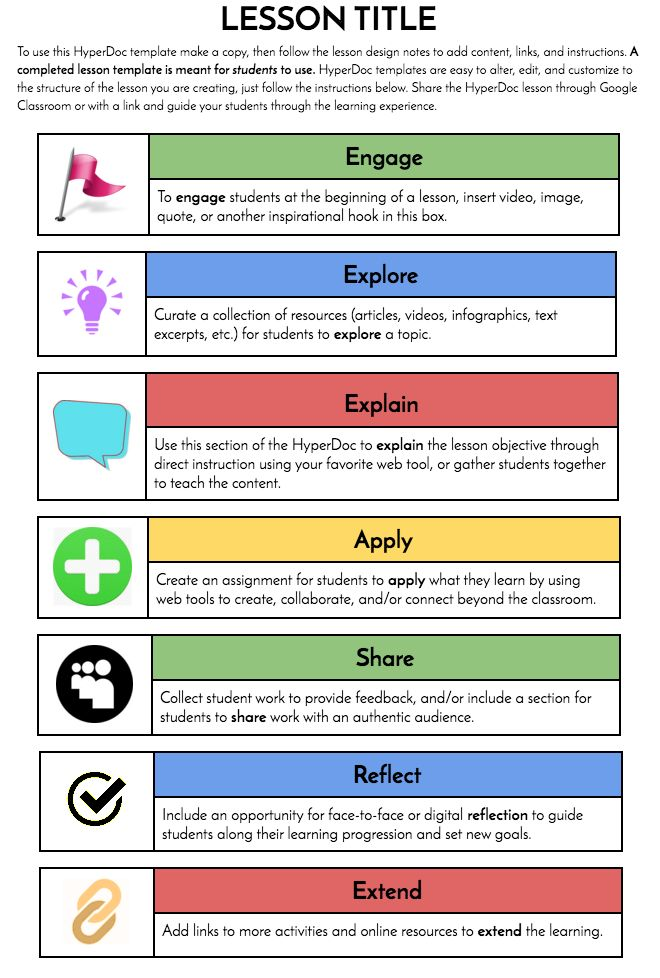 1000 images about all things google on pinterest for Cooperative learning lesson plan template