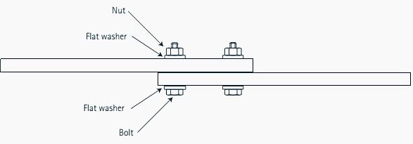 Cable Jointing Methodology : Best images about electric on pinterest cable buses