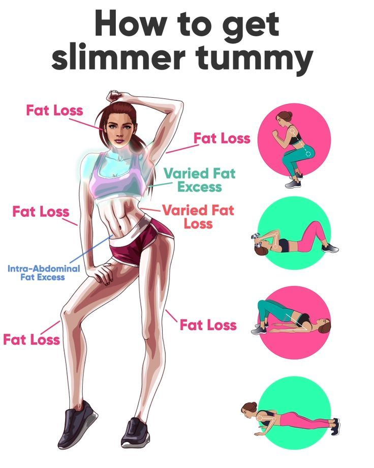 How To Start Losing Weight Now