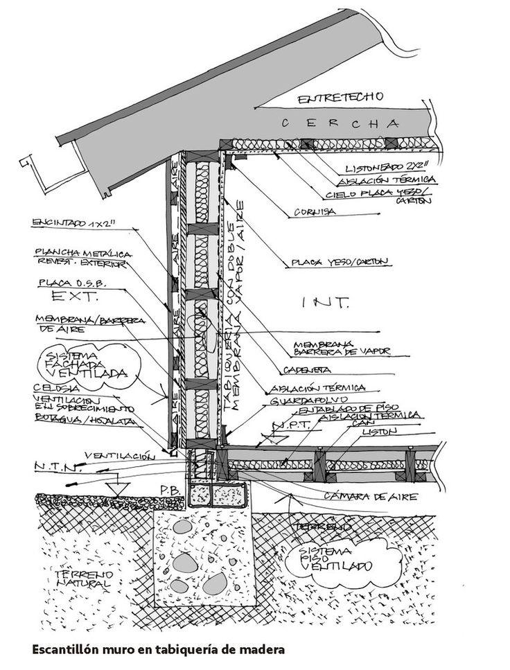 Основи Галерея / Будівництво Системи Barros & Саравіа - 15