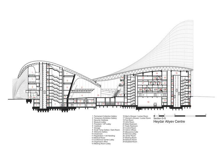 Gallery of Heydar Aliyev Center / Zaha Hadid Architects - 52
