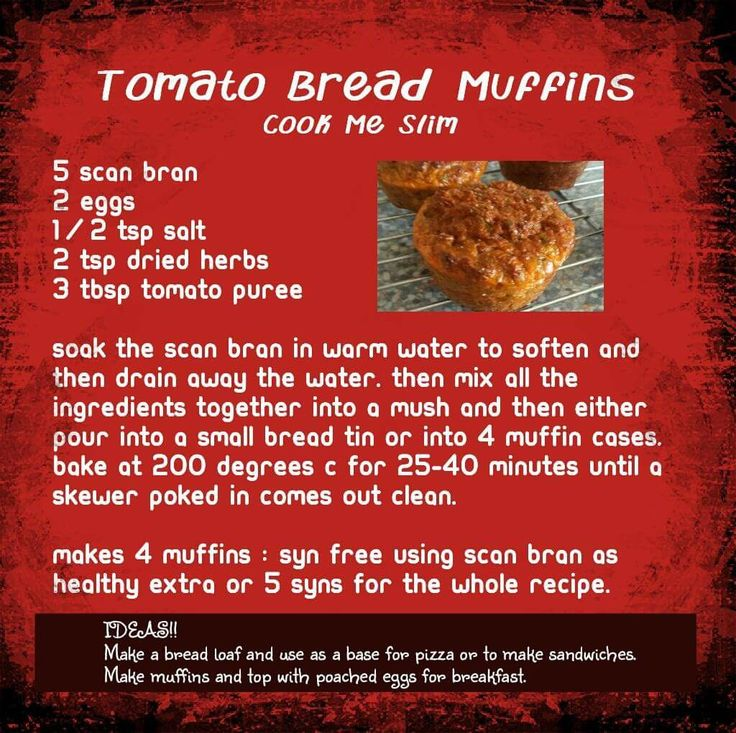 Tomato Bread Muffins (Cook me slim) Slimming World