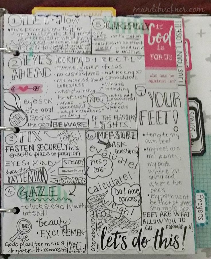 Keep bible study journal method