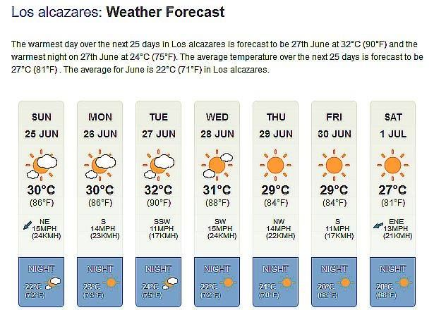 SUNDAY 25th June - 0915hrs Local Weather Forecast The recent hot and humid weather has given way to a slightly cooler week ahead. Some days slight cloud cover will provide just the right amount of shade For live hour-by-hour weather updates please visit our website (Murcia247.com) Home Page