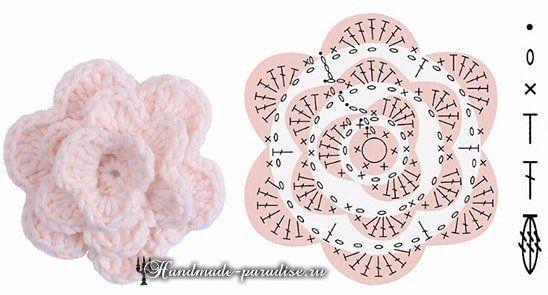 The motif of roses. Knit crochet blanket.