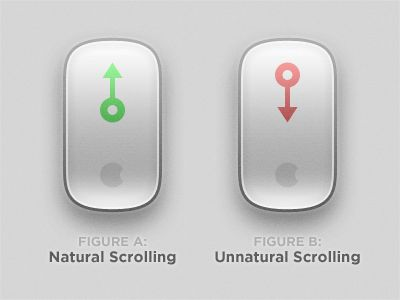 Lion's natural scrolling