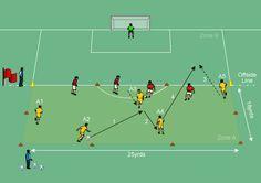 chelsea soccer drills