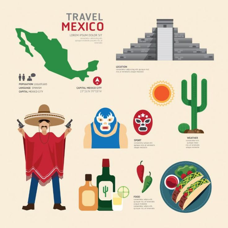 Travel Concept Country Landmark T (Travel Mexico)
