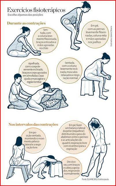 Mamãe Daiane: Exercícios para o hora do parto.