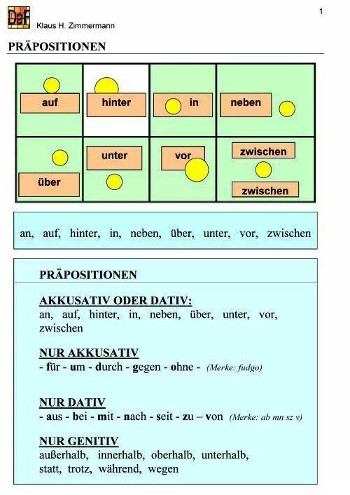 how to learn german grammar in 10 steps