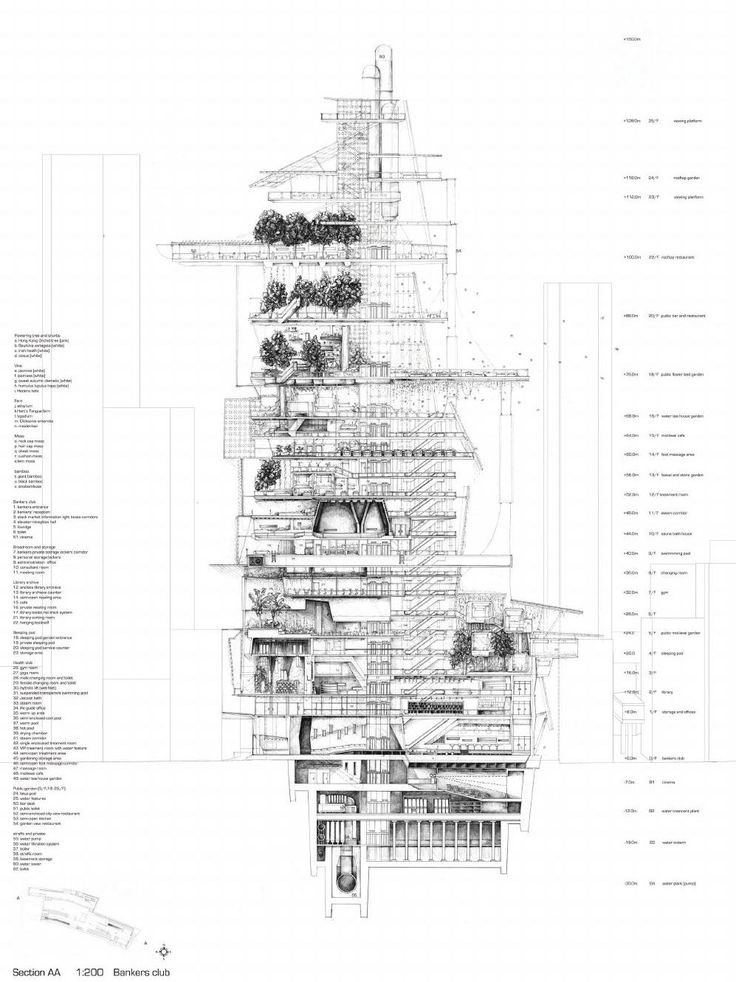#ClippedOnIssuu from Bartlett School of Architecture Catalogue 2010